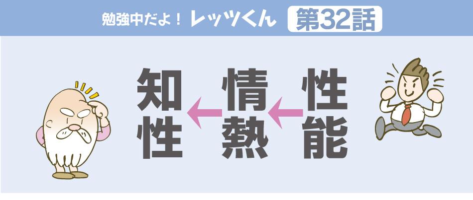 性能→情熱→知性
