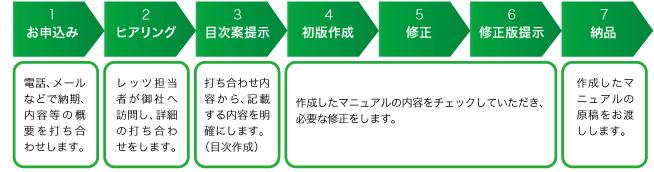 lgt_manual_nagare.jpg